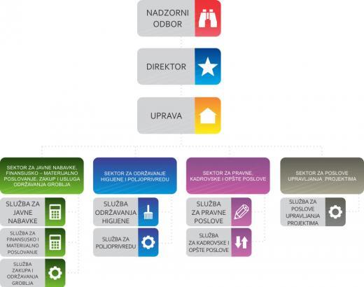 org.struktura